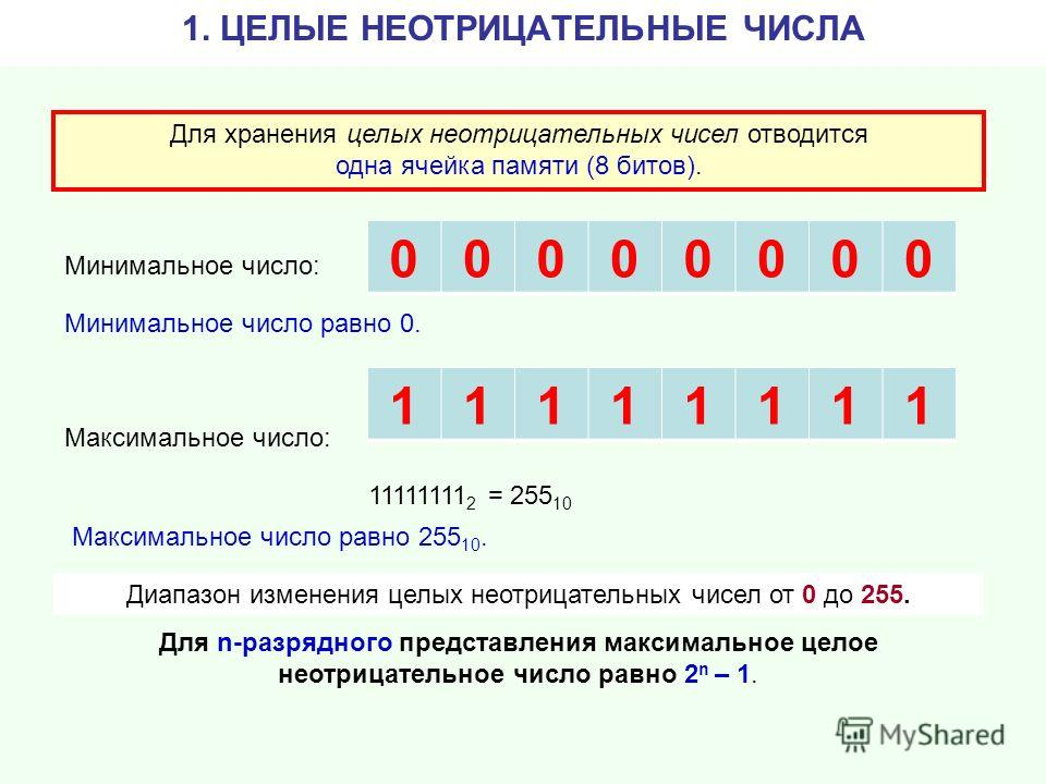 1. ЦЕЛЫЕ НЕОТРИЦАТЕЛЬНЫЕ ЧИСЛА Для хранения целых неотрицательных чисел отводится одна ячейка памяти (8 битов). Минимальное число: Максимальное число: Для n-разрядного представления максимальное целое неотрицательное число равно 2 n – 1. Минимальное