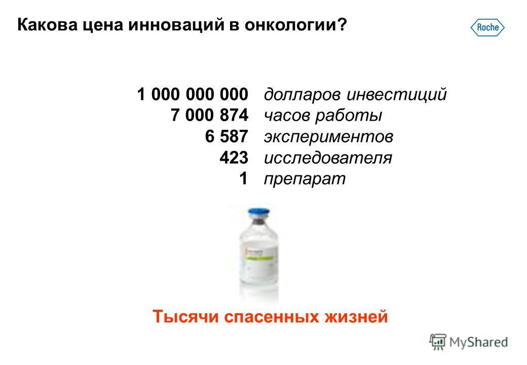 1 000 000 000 7 000 874 6 587 423 1 долларов инвестиций часов работы экспериментов исследователя препарат Тысячи спасенных жизней Какова цена инноваций в онкологии?