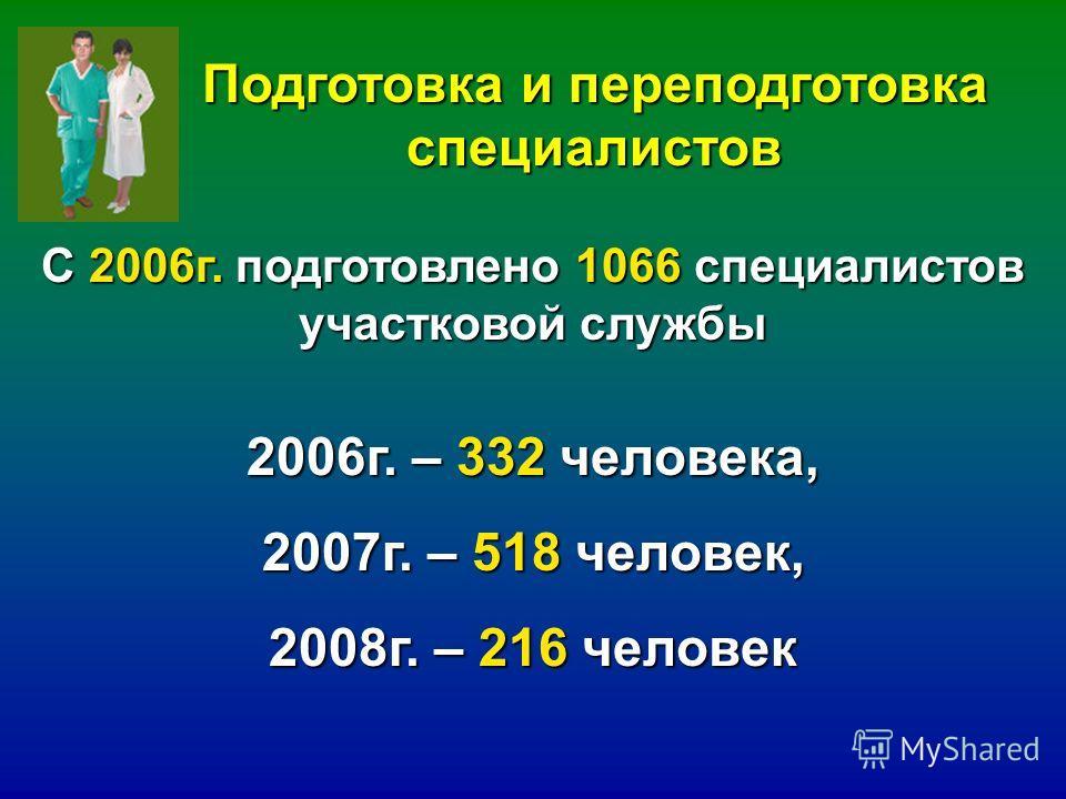 Подготовка и переподготовка специалистов 2006г. – 332 человека, 2007г. – 518 человек, 2008г. – 216 человек С 2006г. подготовлено 1066 специалистов участковой службы