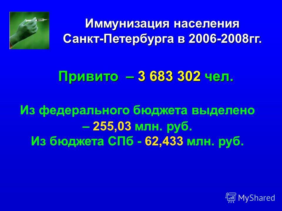 Иммунизация населения Санкт-Петербурга в 2006-2008гг. Привито – 3 683 302 чел. Из федерального бюджета выделено – 255,03 млн. руб. Из бюджета СПб - 62,433 млн. руб.