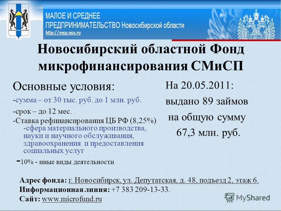 Новосибирский областной Фонд микрофинансирования СМиСП Основные условия: -сумма – от 30 тыс. руб. до 1 млн. руб. -срок – до 12 мес. -Ставка рефинансирования ЦБ РФ (8,25%) -сфера материального производства, науки и научного обслуживания, здравоохранен