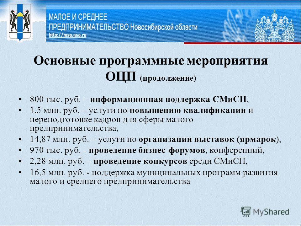 Основные программные мероприятия ОЦП (продолжение) 800 тыс. руб. – информационная поддержка СМиСП, 1,5 млн. руб. – услуги по повышению квалификации и переподготовке кадров для сферы малого предпринимательства, 14,87 млн. руб. – услуги по организации