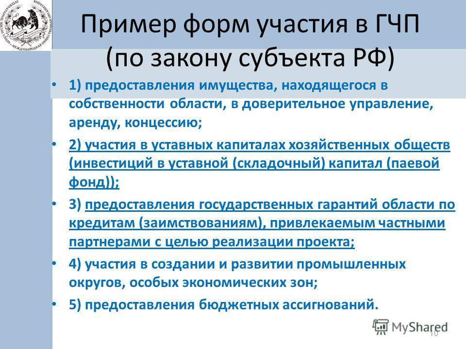 Принципы государственно-частного партнерства в Российской Федерации : 4) справедливого распределения рисков и обязательств между сторонами соглашения о государственно-частном партнерстве и компенсации затрат; 5) свободы заключения соглашений о госуда
