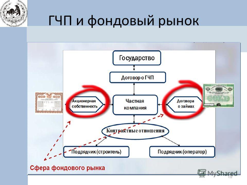 Пример 18