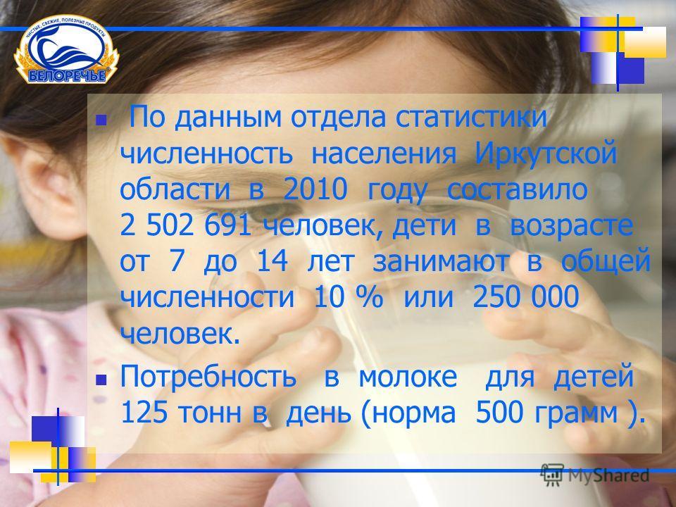 По данным отдела статистики численность населения Иркутской области в 2010 году составило 2 502 691 человек, дети в возрасте от 7 до 14 лет занимают в общей численности 10 % или 250 000 человек. Потребность в молоке для детей 125 тонн в день (норма 5