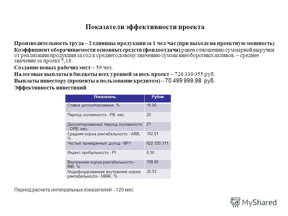 Показатели эффективности проекта Производительность труда – 2 единицы продукции за 1 чел/час (при выходе на проектную мощность) Коэффициент оборачиваемости основных средств (фондоотдача) равен отношению суммарной выручки от реализации продукции за го