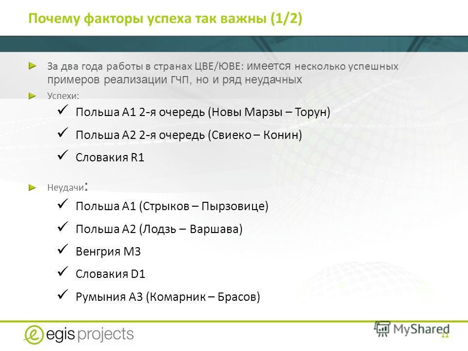 11 Почему факторы успеха так важны (1/2) За два года работы в странах ЦВЕ/ЮВЕ: имеется несколько успешных примеров реализации ГЧП, но и ряд неудачных Успехи: Польша A1 2 - я очередь (Новы Марзы – Торун) Польша A2 2 - я очередь (Свиеко – Конин) Словак