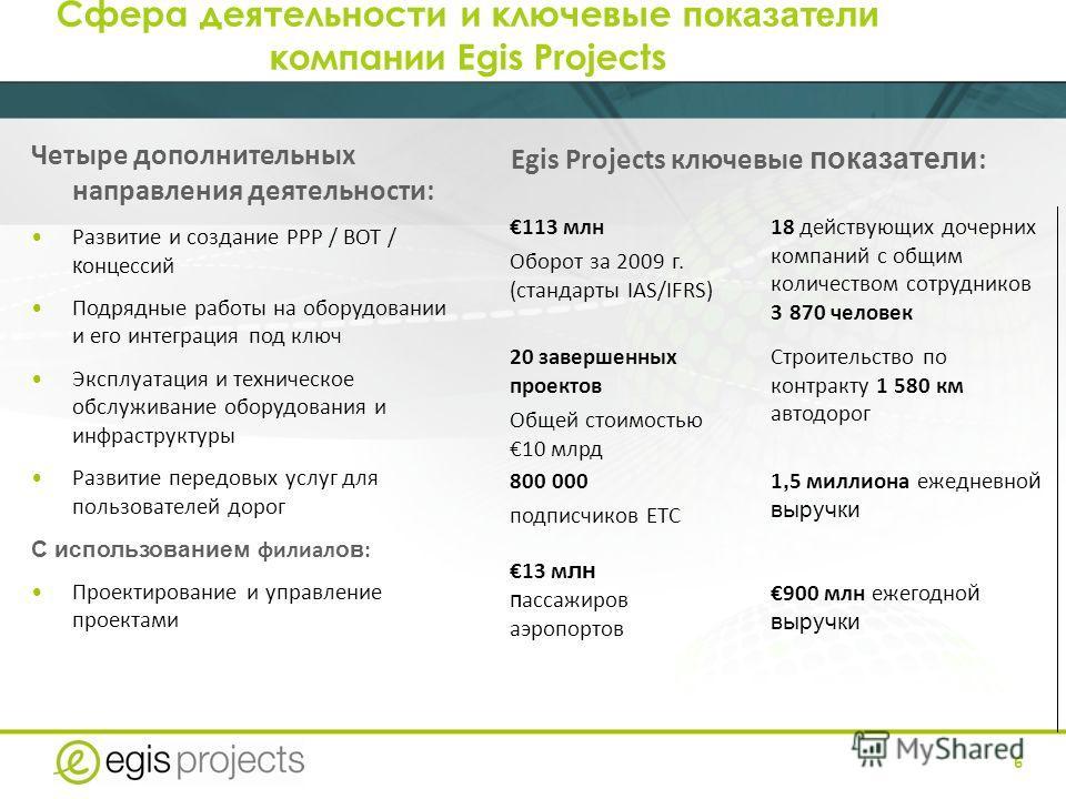 6 Сфера деятельности и ключевые показатели компании Egis Projects Четыре дополнительных направления деятельности: Развитие и создание PPP / BOT / к онцессий Подрядные работы на оборудовании и его интеграция под ключ Эксплуатация и техническое обслужи