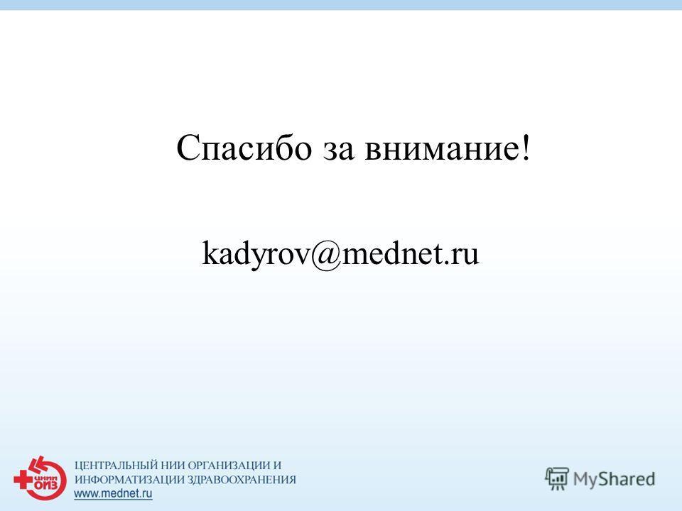 Спасибо за внимание! kadyrov@mednet.ru