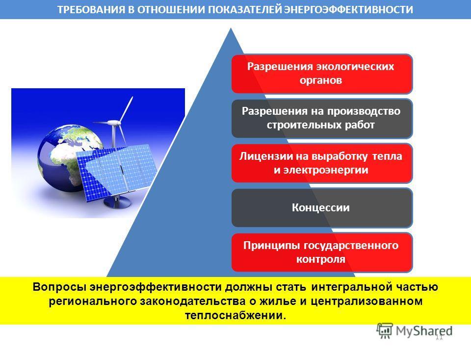 11 Разрешения экологических органов Разрешения на производство строительных работ Лицензии на выработку тепла и электроэнергии Концессии Принципы государственного контроля Вопросы энергоэффективности должны стать интегральной частью регионального зак