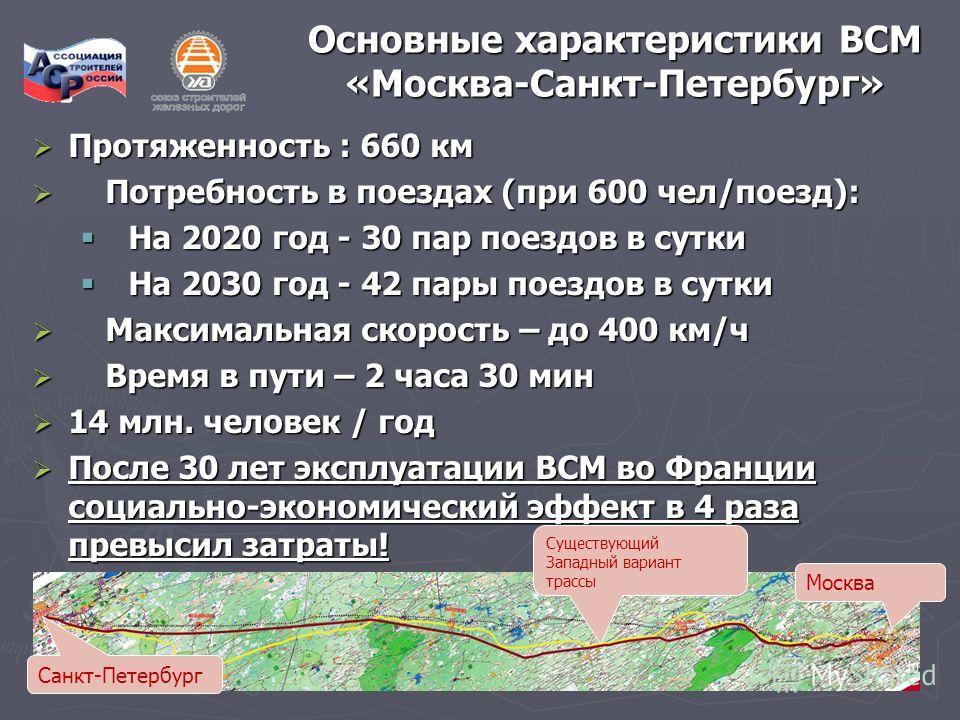 Основные характеристики ВСМ «Москва-Санкт-Петербург» Протяженность : 660 км Протяженность : 660 км Потребность в поездах (при 600 чел/поезд): Потребность в поездах (при 600 чел/поезд): На 2020 год - 30 пар поездов в сутки На 2020 год - 30 пар поездов