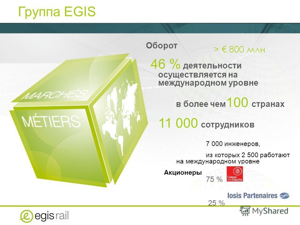 Группа EGIS Оборот 46 % деятельности осуществляется на международном уровне в более чем 100 странах 11 000 сотрудников 7 000 инженеров, из которых 2 500 работают на международном уровне Акционеры 75 % 25 % > 800 млн