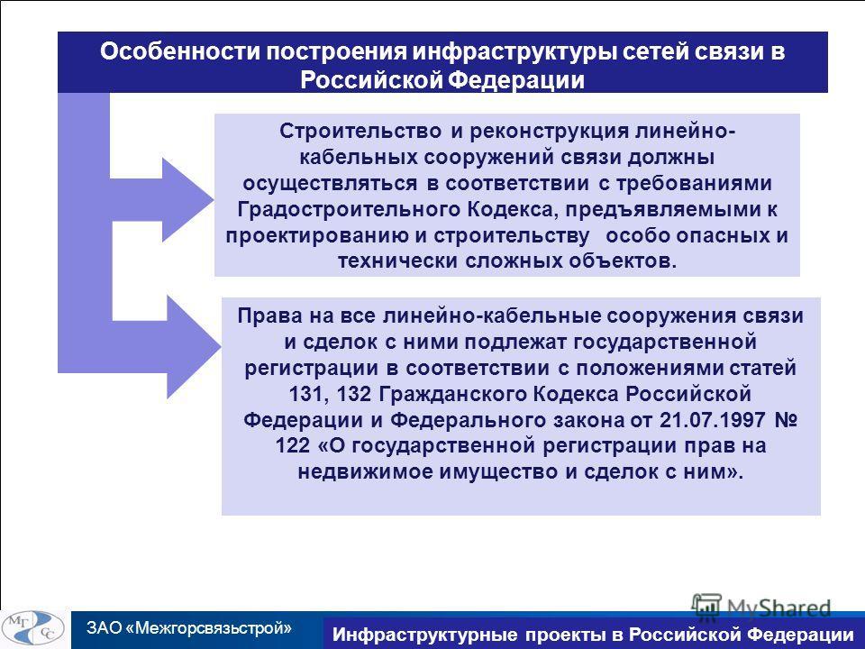 ЗАО «Межгорсвязьстрой» TransNet 2010 Инфраструктурные проекты в Российской Федерации Особенности построения инфраструктуры сетей связи в Российской Федерации Строительство и реконструкция линейно- кабельных сооружений связи должны осуществляться в со