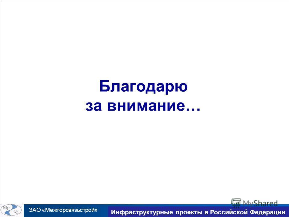 ЗАО «Межгорсвязьстрой» TransNet 2010 Инфраструктурные проекты в Российской Федерации Благодарю за внимание…