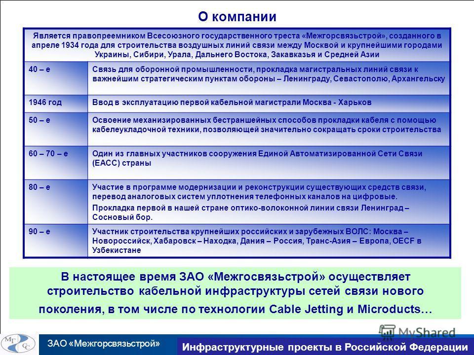 TransNet 2010 Инфраструктурные проекты в Российской Федерации Информация о компании Является правопреемником Всесоюзного государственного треста «Межгорсвязьстрой», созданного в апреле 1934 года для строительства воздушных линий связи между Москвой и