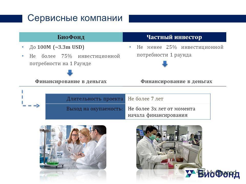 Сервисные компании 3 БиоФондЧастный инвестор До 100М (~3.3m USD) Не более 75% инвестиционной потребности на 1 Раунде Финансирование в деньгах Не менее 25% инвестиционной потребности 1 раунда Финансирование в деньгах Длительность проектаНе более 7 лет