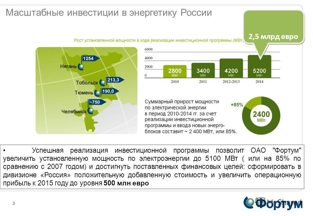 Успешная реализация инвестиционной программы позволит ОАО