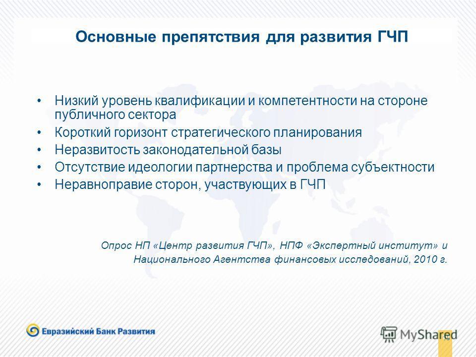 10 Основные препятствия для развития ГЧП Низкий уровень квалификации и компетентности на стороне публичного сектора Короткий горизонт стратегического планирования Неразвитость законодательной базы Отсутствие идеологии партнерства и проблема субъектно