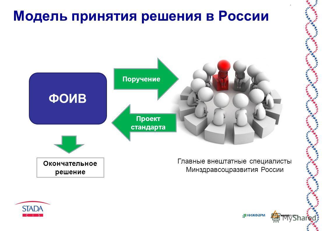 4 Модель принятия решения в России ФОИВ Главные внештатные специалисты Минздравсоцразвития России Поручение Проект стандарта Окончательное решение