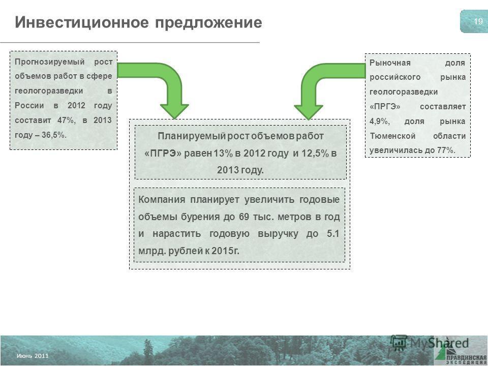 © Апрель 2010 Июнь 2011 19 Инвестиционное предложение Прогнозируемый рост объемов работ в сфере геологоразведки в России в 2012 году составит 47%, в 2013 году – 36,5%. Компания планирует увеличить годовые объемы бурения до 69 тыс. метров в год и нара