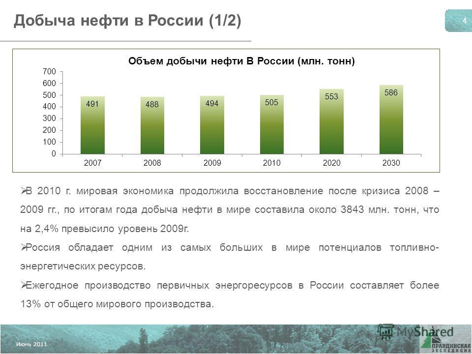 © Апрель 2010 Июнь 2011 4 Добыча нефти в России (1/2) В 2010 г. мировая экономика продолжила восстановление после кризиса 2008 – 2009 гг., по итогам года добыча нефти в мире составила около 3843 млн. тонн, что на 2,4% превысило уровень 2009г. Россия
