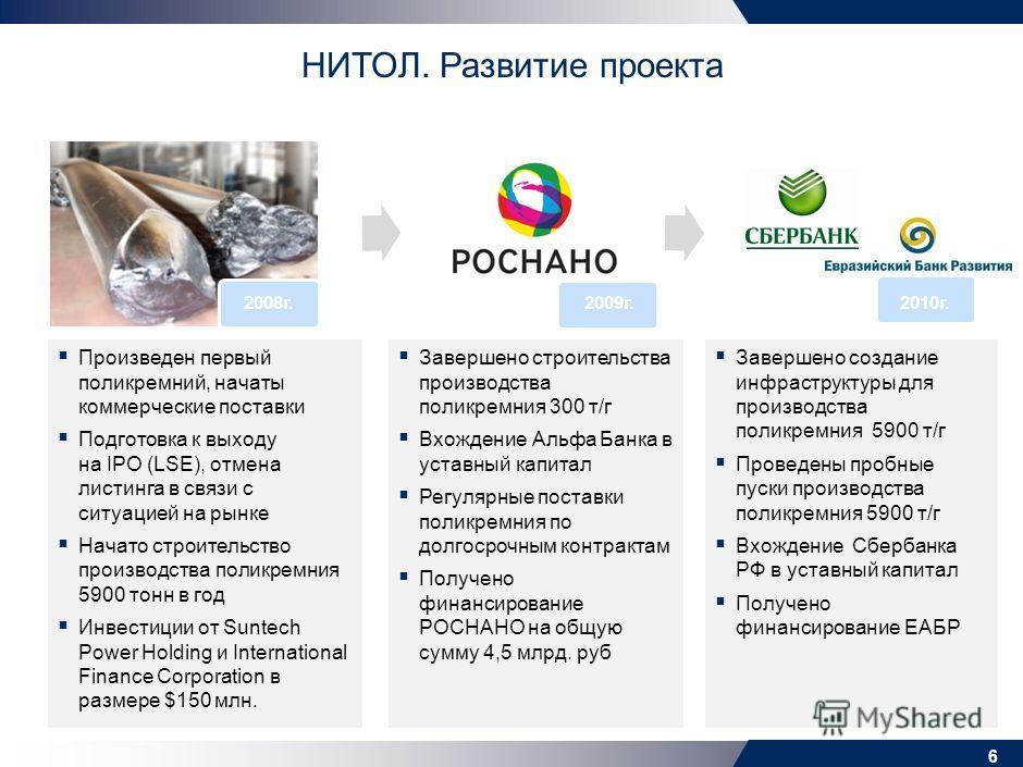 5 Переход от традиционной хлорной химии к высокотехнологичной продукции для солнечной энергетики и электронной промышленности Затраты компании на поддержание и реструктуризацию убыточного химического комплекса в 2005- 2010гг. составили около $100 млн