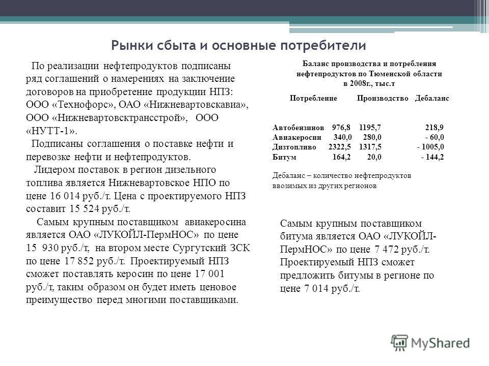 Дебаланс 218,9 - 60,0 - 1005,0 - 144,2 Потребление Автобензинов 976,8 Авиакеросин 340,0 Дизтопливо 2322,5 Битум 164,2 Производство 1195,7 280,0 1317,5 20,0 Баланс производства и потребления нефтепродуктов по Тюменской области в 2008г., тыс.т Дебаланс