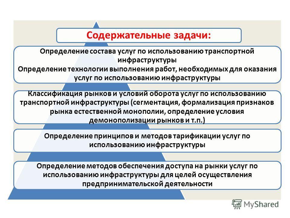 Содержательные задачи: Определение состава услуг по использованию транспортной инфраструктуры Определение технологии выполнения работ, необходимых для оказания услуг по использованию инфраструктуры Классификация рынков и условий оборота услуг по испо