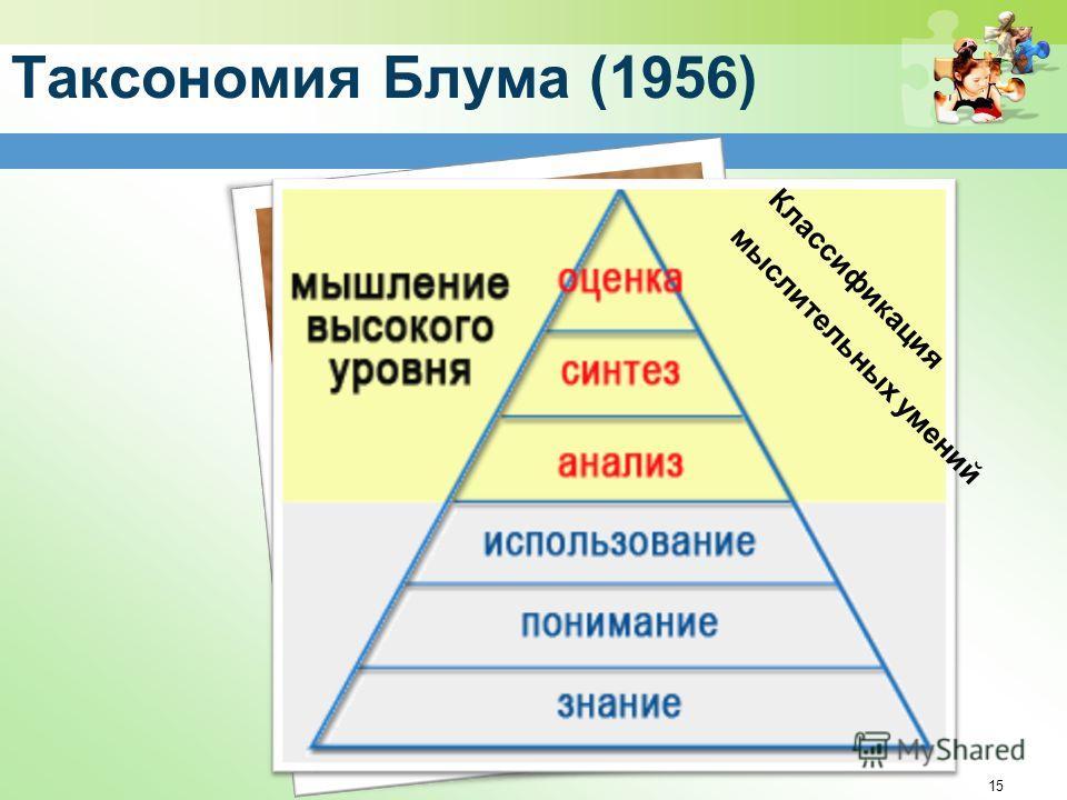 15 Таксономия Блума (1956) Классификация мыслительных умений