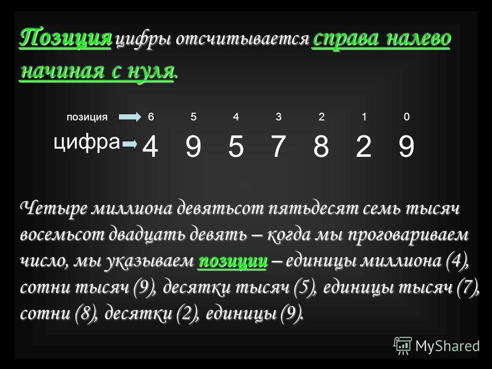 Позиция цифры отсчитывается справа налево начиная с нуля. позиция6543210 цифра 4957829 Четыре миллиона девятьсот пятьдесят семь тысяч восемьсот двадцать девять – когда мы проговариваем число, мы указываем позиции – единицы миллиона (4), сотни тысяч (