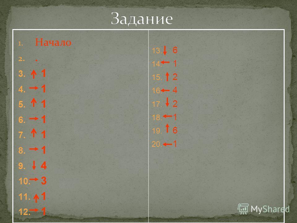 1. Начало 2.. 3. 1 4. 1 5. 1 6. 1 7. 1 8. 1 9. 4 10. 3 11. 1 12. 1 13. 6 14. 1 15. 2 16. 4 17. 2 18. 1 19. 6 20. 1