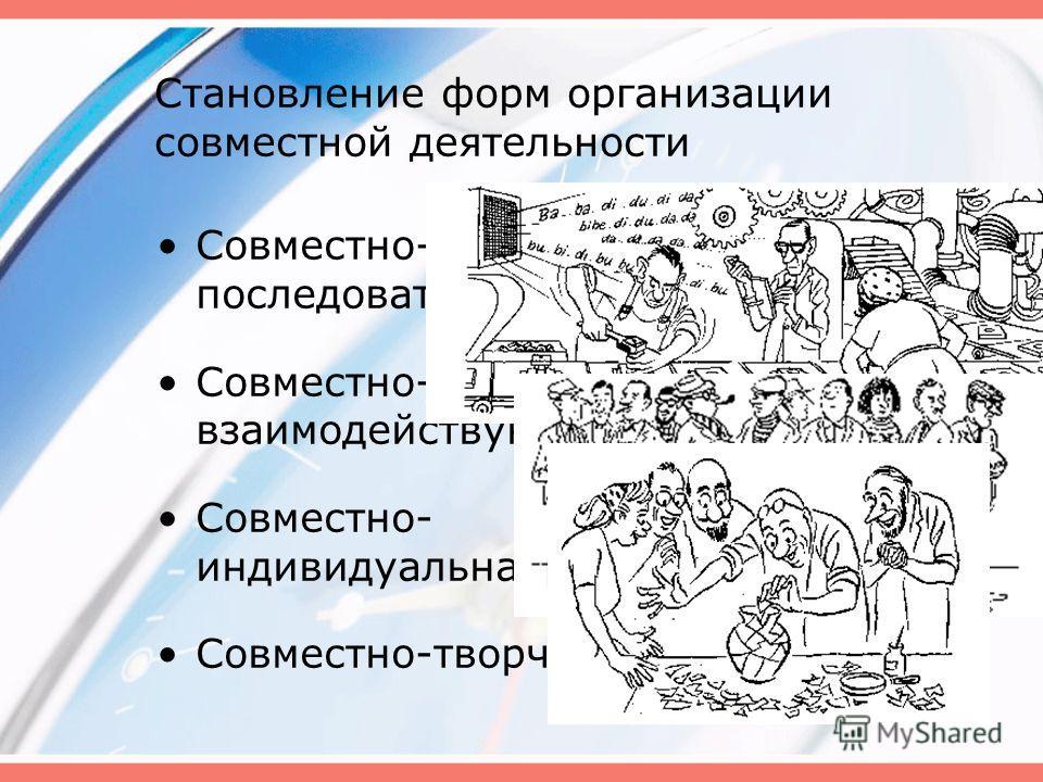 Становление форм организации совместной деятельности Совместно- последовательная Совместно- взаимодействующая Совместно- индивидуальная Совместно-творческая