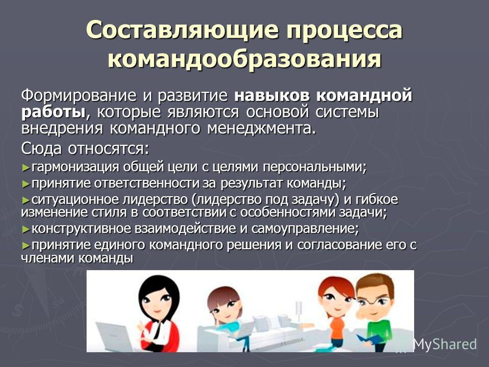 Составляющие процесса командообразования Формирование и развитие навыков командной работы, которые являются основой системы внедрения командного менеджмента. Сюда относятся: гармонизация общей цели с целями персональными; гармонизация общей цели с це
