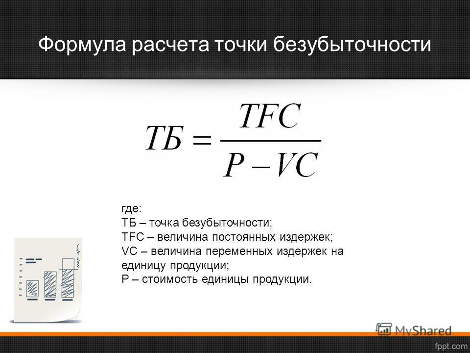 Формула расчета точки безубыточности где: ТБ – точка безубыточности; TFC – величина постоянных издержек; VC – величина переменных издержек на единицу продукции; P – стоимость единицы продукции.