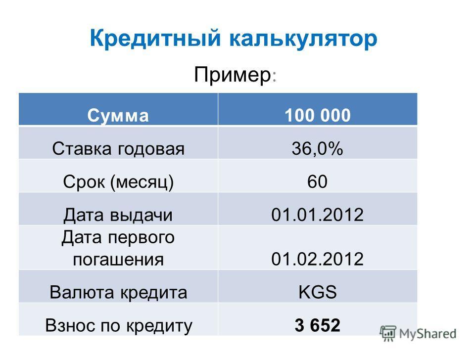Кредитный калькулятор Пример : Сумма100 000 Ставка годовая36,0% Срок (месяц)60 Дата выдачи01.01.2012 Дата первого погашения01.02.2012 Валюта кредитаKGS Взнос по кредиту3 652