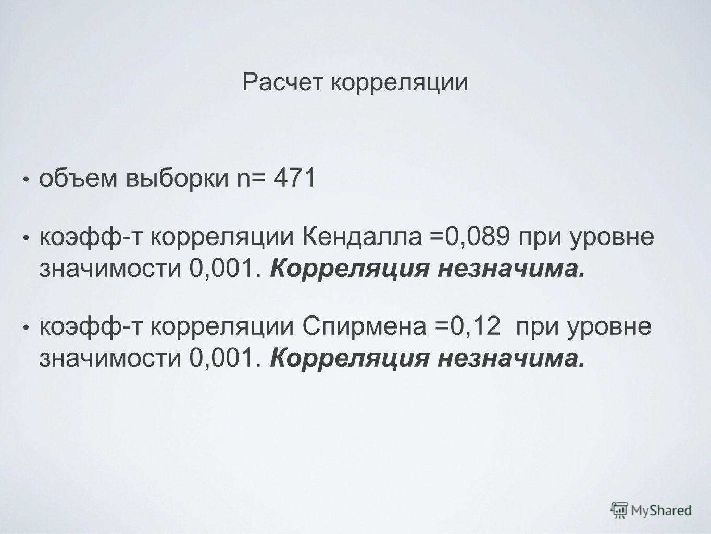 Расчет корреляции объем выборки n= 471 коэфф-т корреляции Кендалла =0,089 при уровне значимости 0,001. Корреляция незначима. коэфф-т корреляции Спирмена =0,12 при уровне значимости 0,001. Корреляция незначима.
