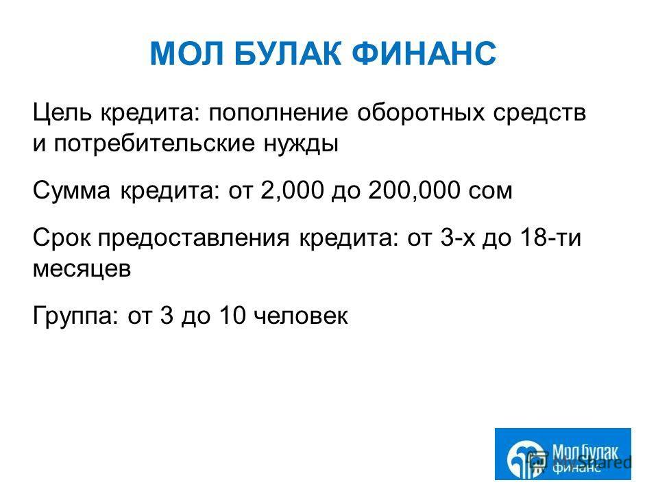 МОЛ БУЛАК ФИНАНС Цель кредита: пополнение оборотных средств и потребительские нужды Сумма кредита: от 2,000 до 200,000 сом Срок предоставления кредита: от 3-х до 18-ти месяцев Группа: от 3 до 10 человек