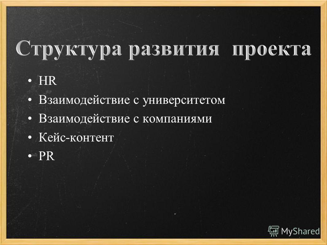HR Взаимодействие с университетом Взаимодействие с компаниями Кейс-контент PR