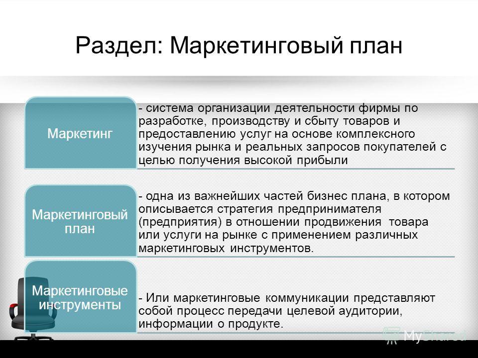 Раздел: Маркетинговый план - система организации деятельности фирмы по разработке, производству и сбыту товаров и предоставлению услуг на основе комплексного изучения рынка и реальных запросов покупателей с целью получения высокой прибыли Маркетинг -