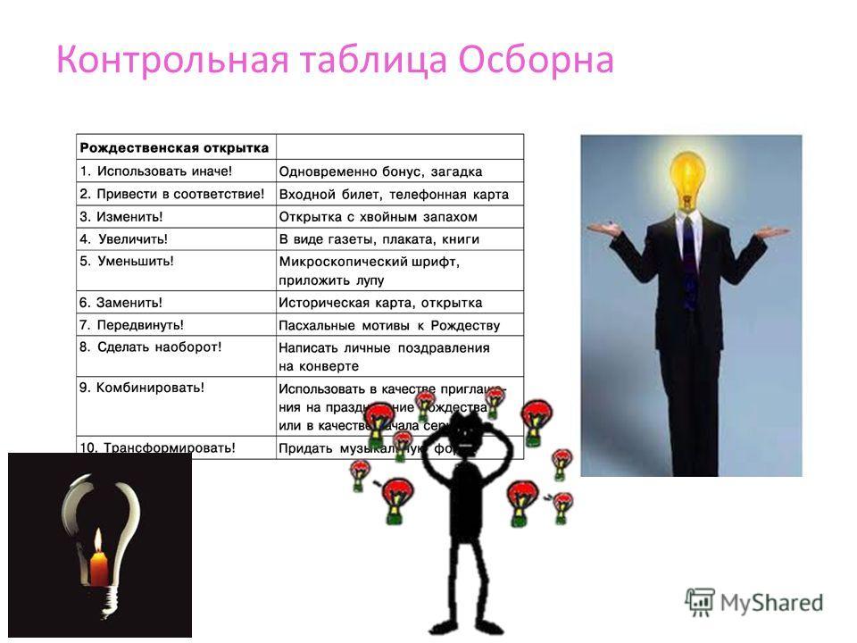 Контрольная таблица Осборна