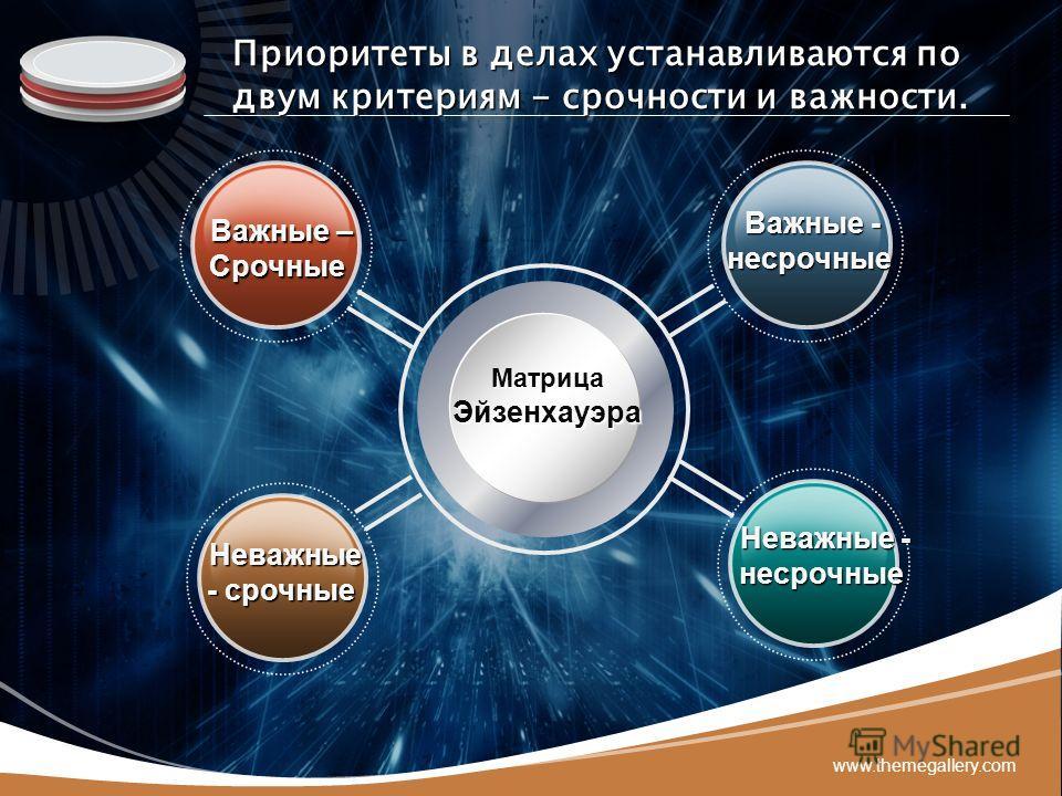 LOGO www.themegallery.com МатрицаЭйзенхауэра Неважные - несрочные Неважные - несрочные Неважные - срочные Неважные - срочные Важные – Важные –Срочные Важные - несрочные Важные - несрочные Приоритеты в делах устанавливаются по двум критериям - срочнос
