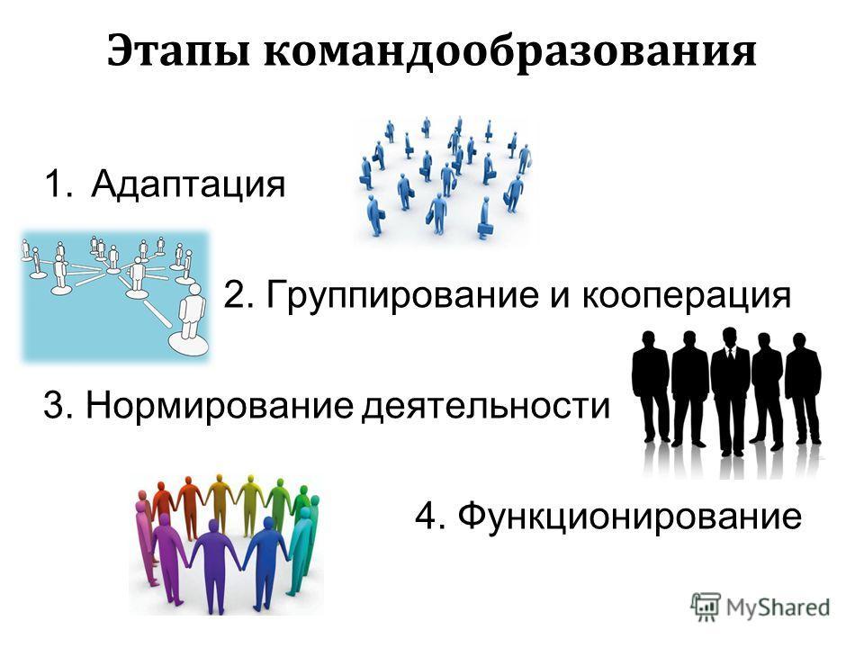 Этапы командообразования 1.Адаптация 2. Группирование и кооперация 3. Нормирование деятельности 4. Функционирование