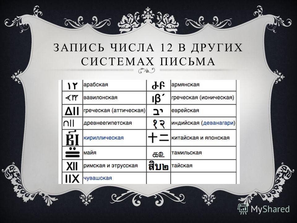ЗАПИСЬ ЧИСЛА 12 В ДРУГИХ СИСТЕМАХ ПИСЬМА