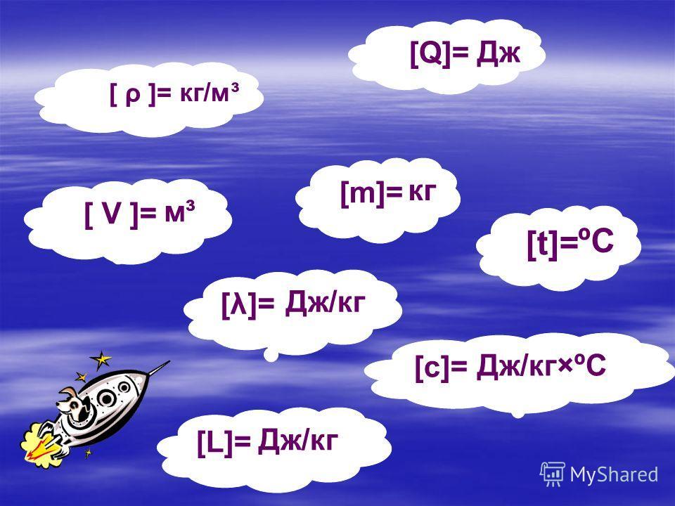 [λ]= [ ρ ]= [m]= [Q]= [ V ]= [с]= [t]= кг кг/м³ м³м³ ºC Дж/кгC Дж Дж/кг [L]= Дж/кг