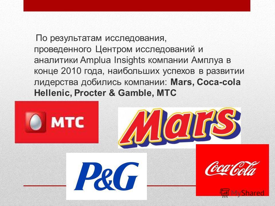 По результатам исследования, проведенного Центром исследований и аналитики Amplua Insights компании Амплуа в конце 2010 года, наибольших успехов в развитии лидерства добились компании: Mars, Coca-cola Hellenic, Procter & Gamble, MTC