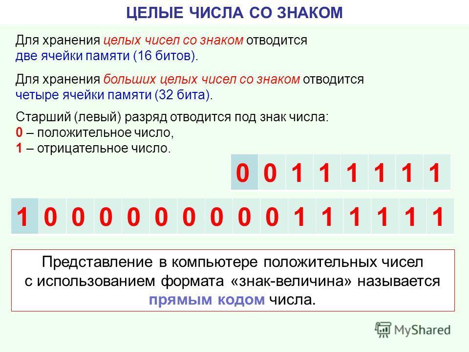 ЦЕЛЫЕ ЧИСЛА СО ЗНАКОМ Представление в компьютере положительных чисел с использованием формата «знак-величина» называется прямым кодом числа. Старший (левый) разряд отводится под знак числа: 0 – положительное число, 1 – отрицательное число. Для хранен