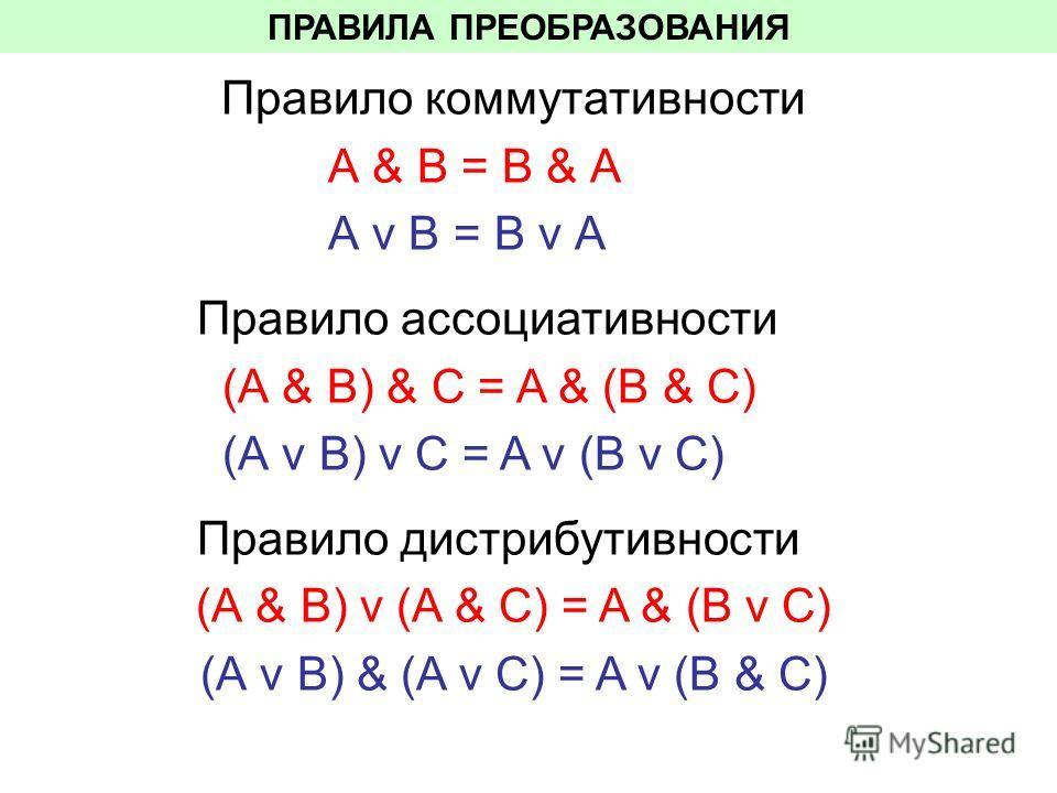ПРАВИЛА ПРЕОБРАЗОВАНИЯ Правило коммутативности А & В = В & А А v В = В v А Правило ассоциативности (А & В) & C = A & (В & C) (А v В) v C = A v (В v C) Правило дистрибутивности (А & В) v (A & C) = A & (В v C) (А v В) & (A v C) = A v (В & C)