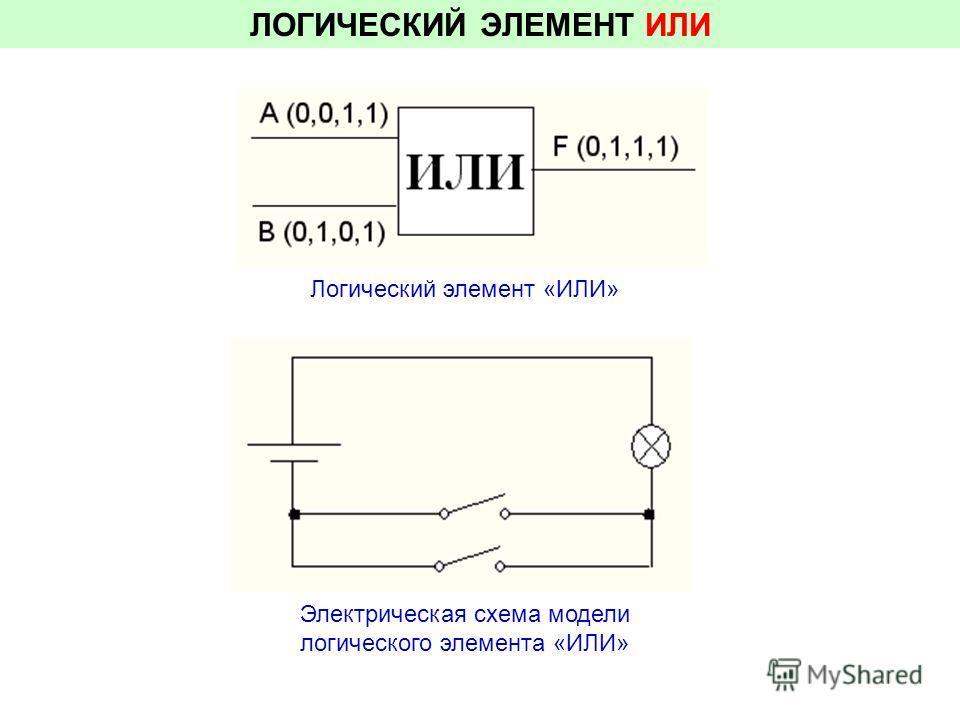 ЛОГИЧЕСКИЙ ЭЛЕМЕНТ ИЛИ Электрическая схема модели логического элемента «ИЛИ» Логический элемент «ИЛИ»
