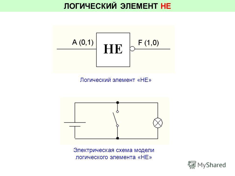 ЛОГИЧЕСКИЙ ЭЛЕМЕНТ НЕ Электрическая схема модели логического элемента «НЕ» Логический элемент «НЕ»
