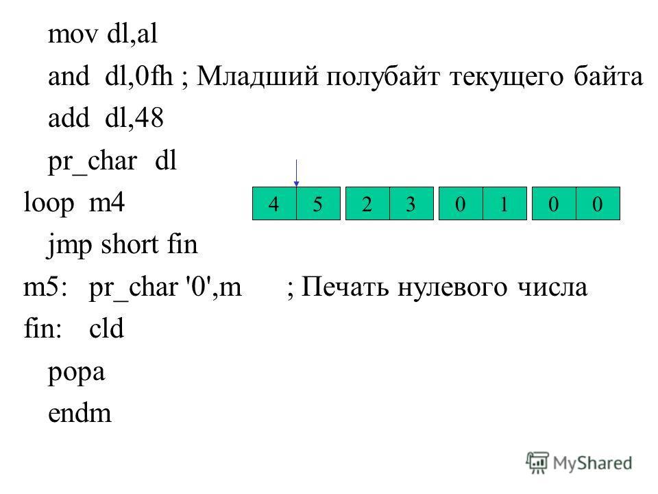 mov dl,al and dl,0fh ; Младший полубайт текущего байта add dl,48 pr_chardl loopm4 jmp short fin m5:pr_char '0',m; Печать нулевого числа fin:cld popa endm 23010045